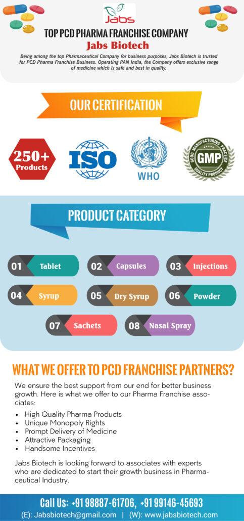 PCD Pharma Franchise in Pondicherry
